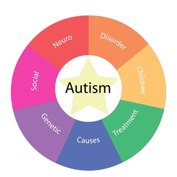 autism-.jpg